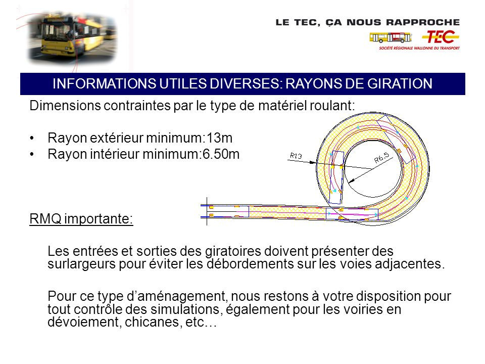 INFORMATIONS UTILES DIVERSES: RAYONS DE GIRATION
