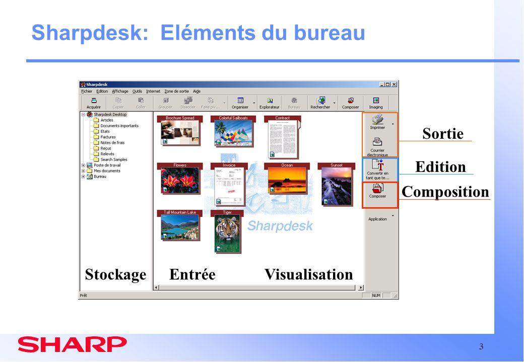 Sharpdesk: Eléments du bureau