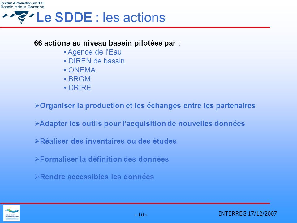 Le SDDE : les actions 66 actions au niveau bassin pilotées par :