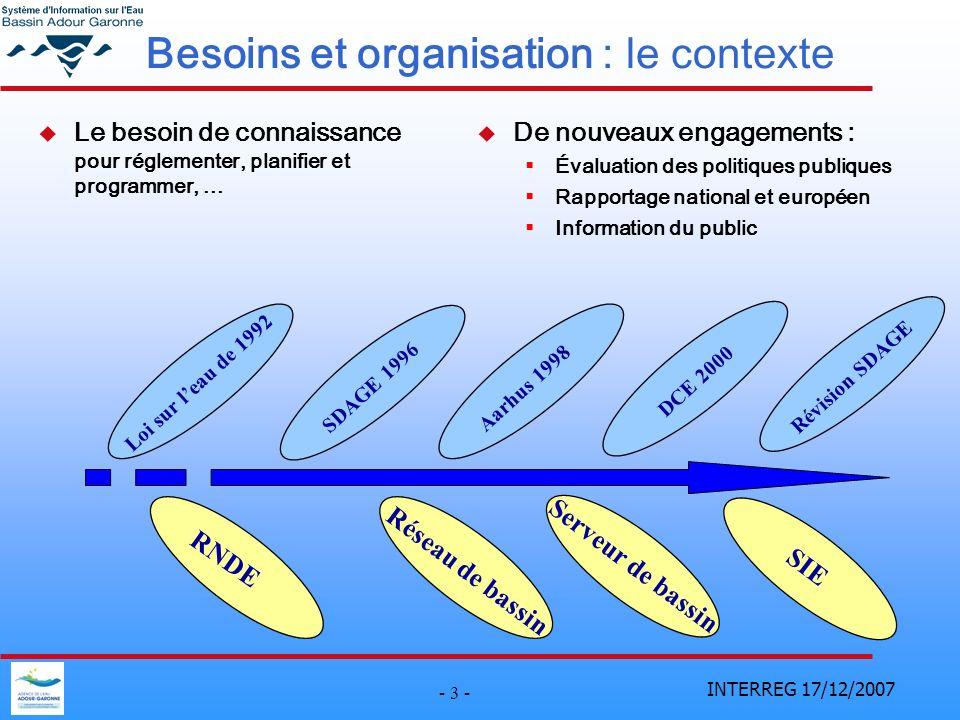 Besoins et organisation : le contexte
