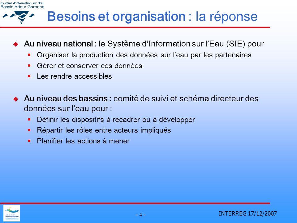 Besoins et organisation : la réponse