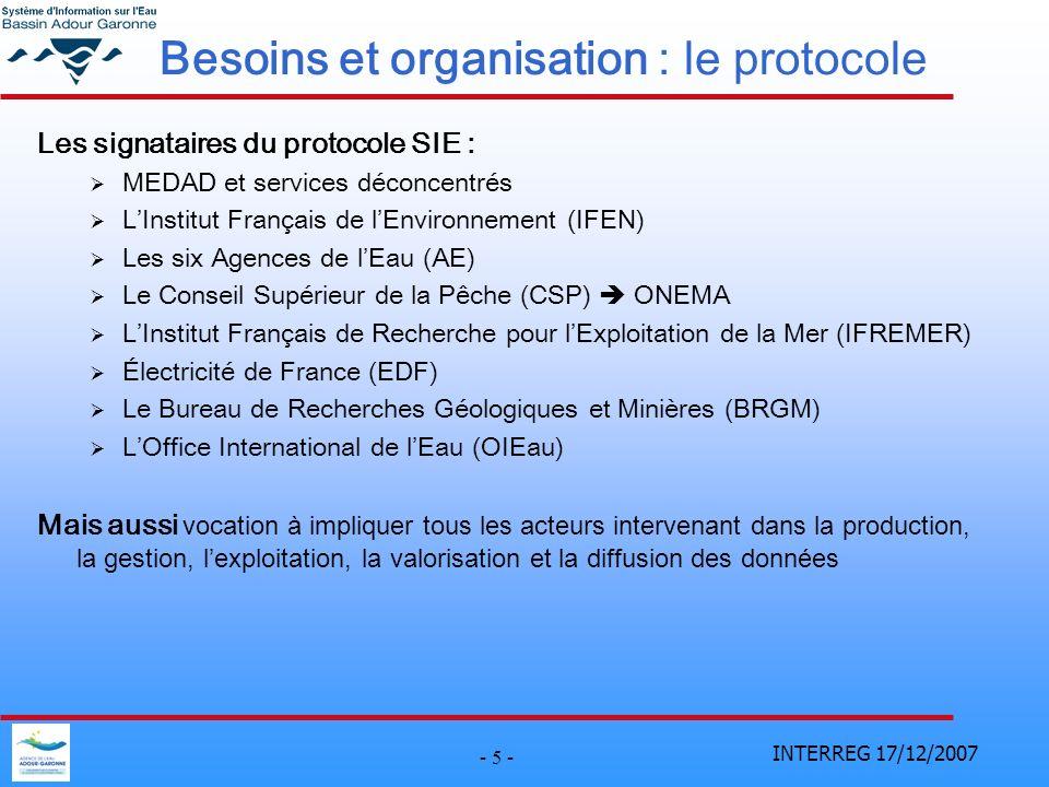 Besoins et organisation : le protocole