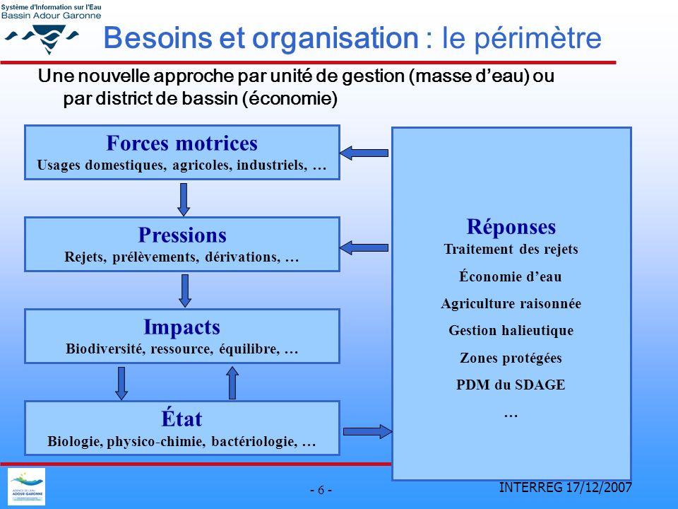 Besoins et organisation : le périmètre