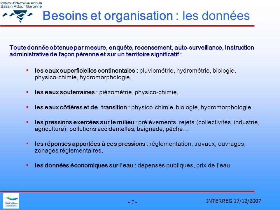 Besoins et organisation : les données