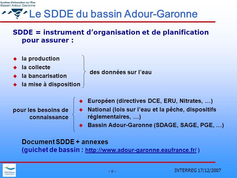 Le SDDE du bassin Adour-Garonne