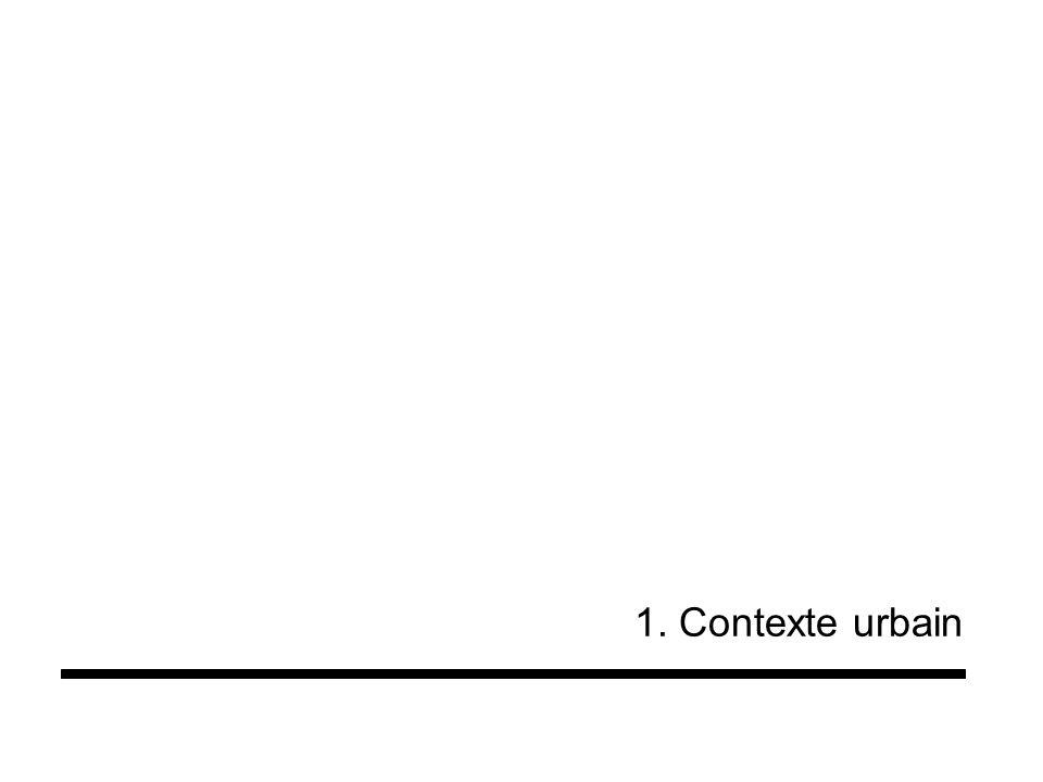 1. Contexte urbain