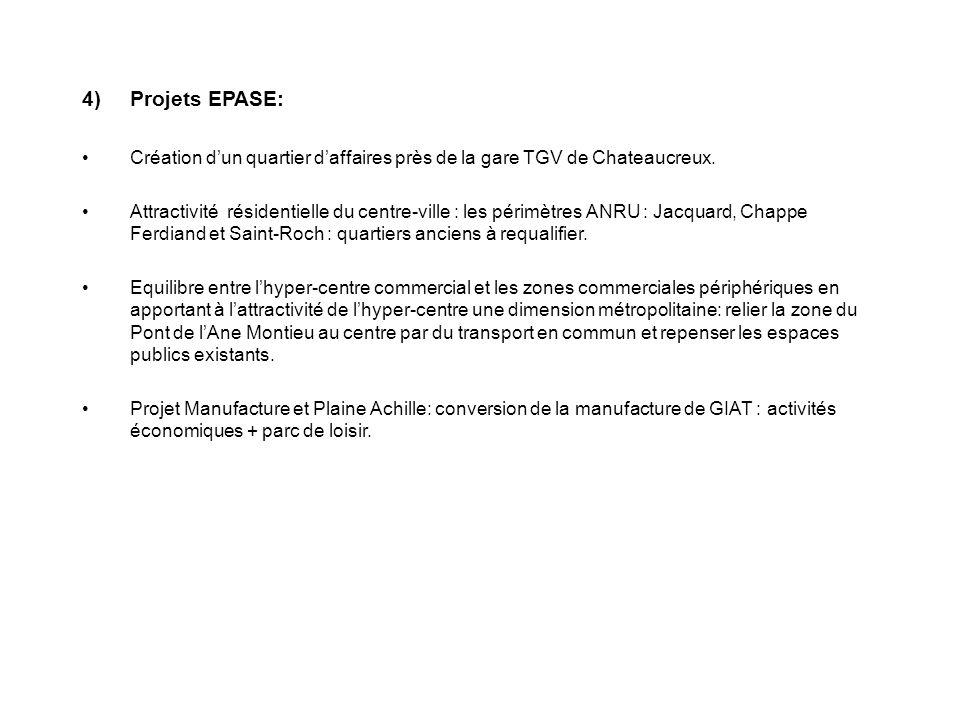 Projets EPASE: Création d'un quartier d'affaires près de la gare TGV de Chateaucreux.