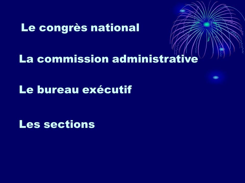 Le congrès national La commission administrative Le bureau exécutif Les sections