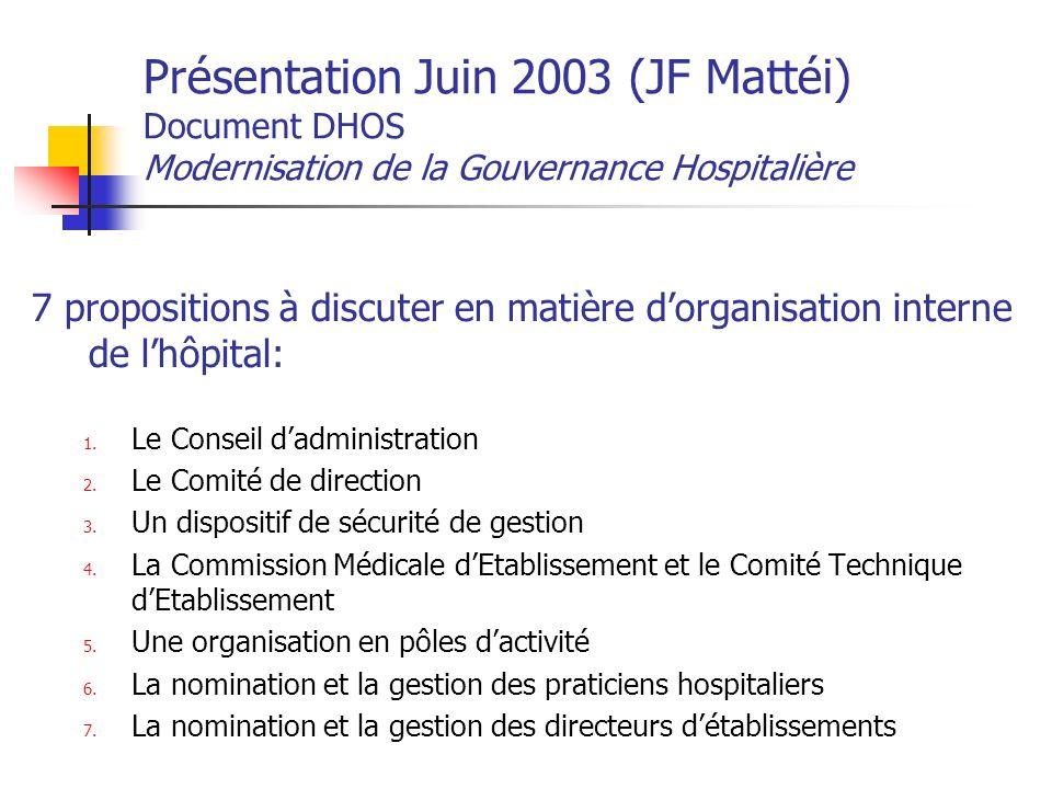Présentation Juin 2003 (JF Mattéi) Document DHOS Modernisation de la Gouvernance Hospitalière