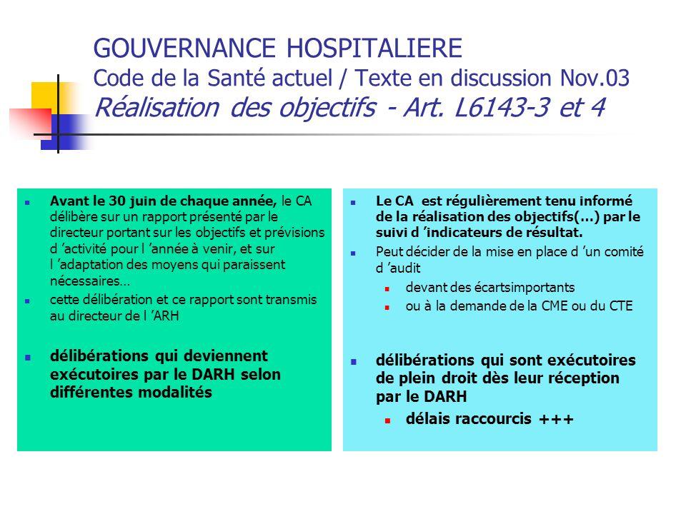 GOUVERNANCE HOSPITALIERE Code de la Santé actuel / Texte en discussion Nov.03 Réalisation des objectifs - Art. L6143-3 et 4