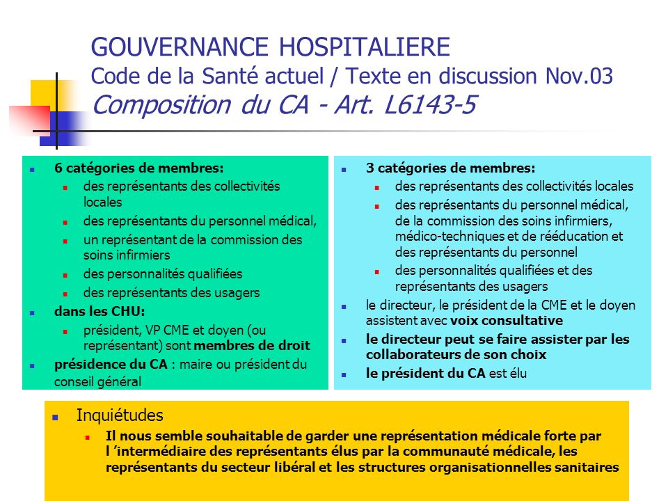 GOUVERNANCE HOSPITALIERE Code de la Santé actuel / Texte en discussion Nov.03 Composition du CA - Art. L6143-5