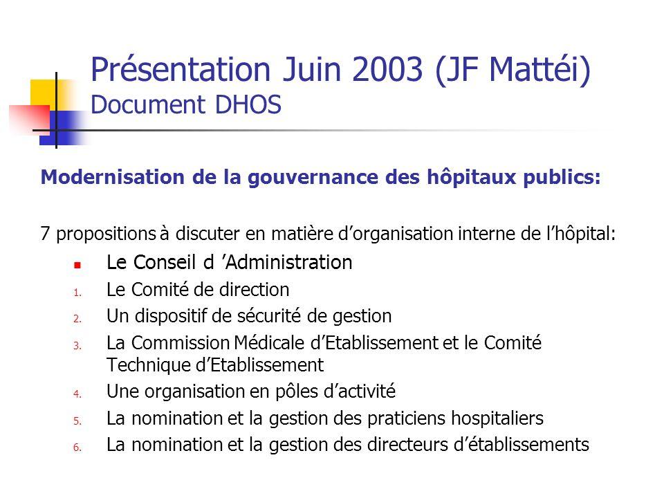 Présentation Juin 2003 (JF Mattéi) Document DHOS