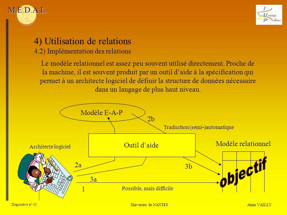 objectif 4) Utilisation de relations M.E.D.A.L.