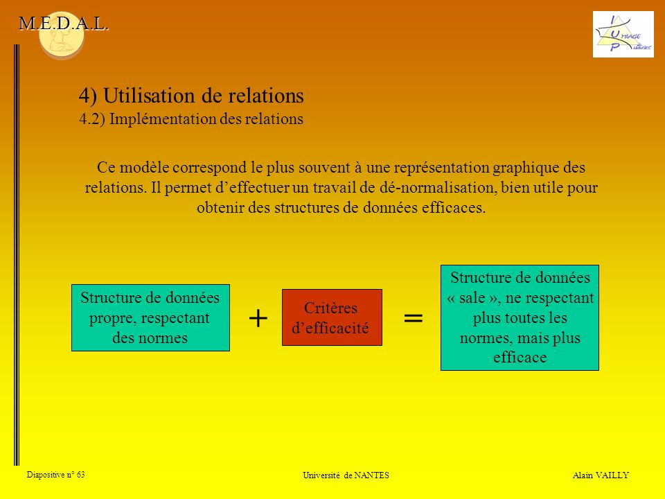 + = 4) Utilisation de relations M.E.D.A.L.