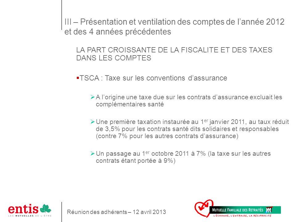 III – Présentation et ventilation des comptes de l'année 2012 et des 4 années précédentes