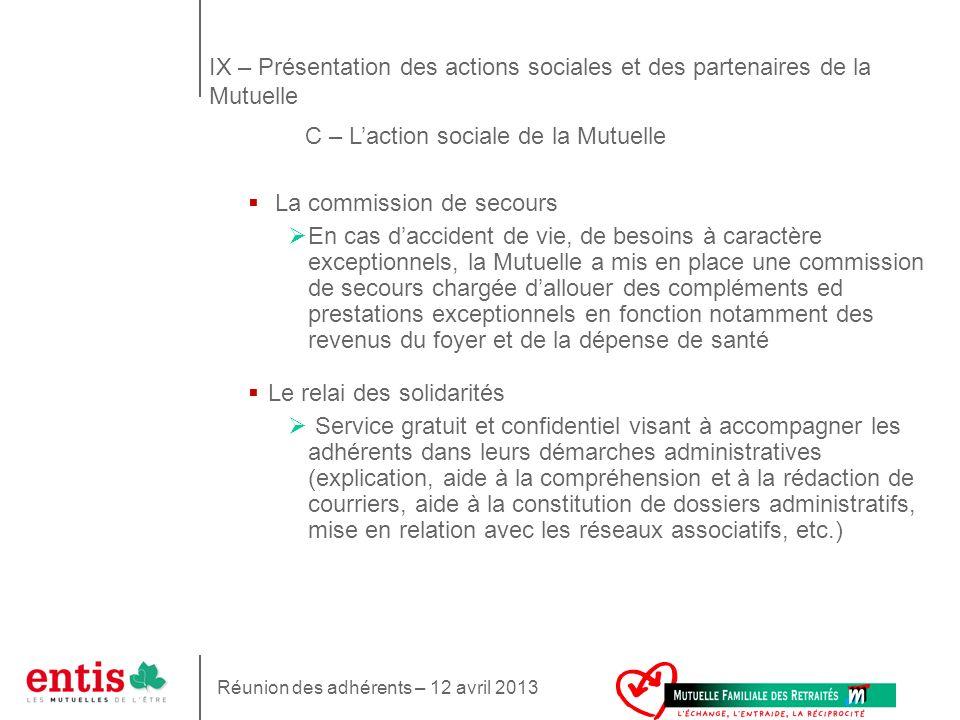 IX – Présentation des actions sociales et des partenaires de la Mutuelle C – L'action sociale de la Mutuelle
