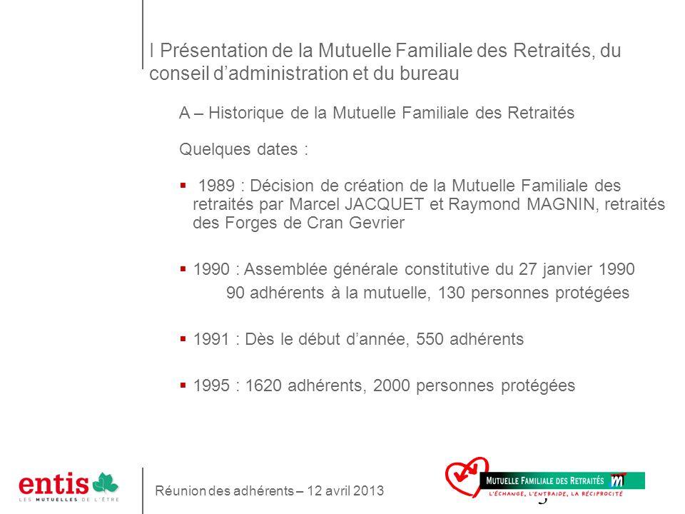 I Présentation de la Mutuelle Familiale des Retraités, du conseil d'administration et du bureau