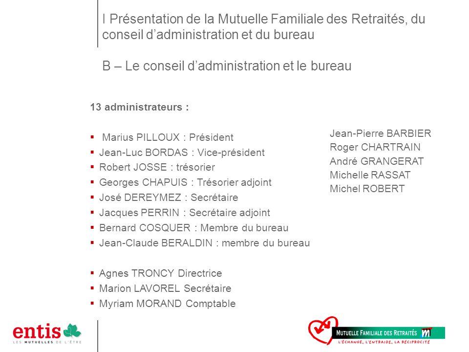 I Présentation de la Mutuelle Familiale des Retraités, du conseil d'administration et du bureau B – Le conseil d'administration et le bureau