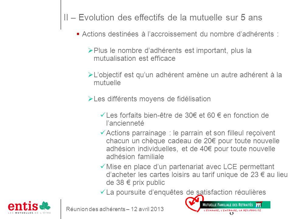 8 II – Evolution des effectifs de la mutuelle sur 5 ans