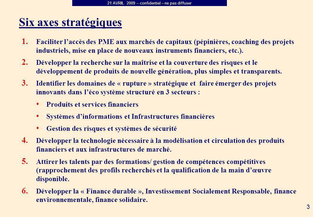Six axes stratégiques