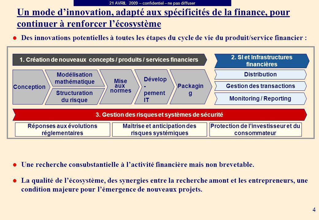 Un mode d'innovation, adapté aux spécificités de la finance, pour continuer à renforcer l'écosystème