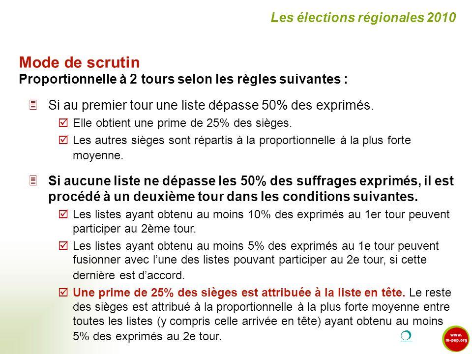 Mode de scrutin Les élections régionales 2010