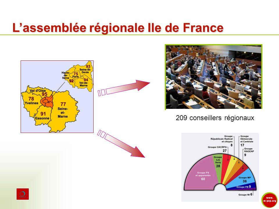209 conseillers régionaux