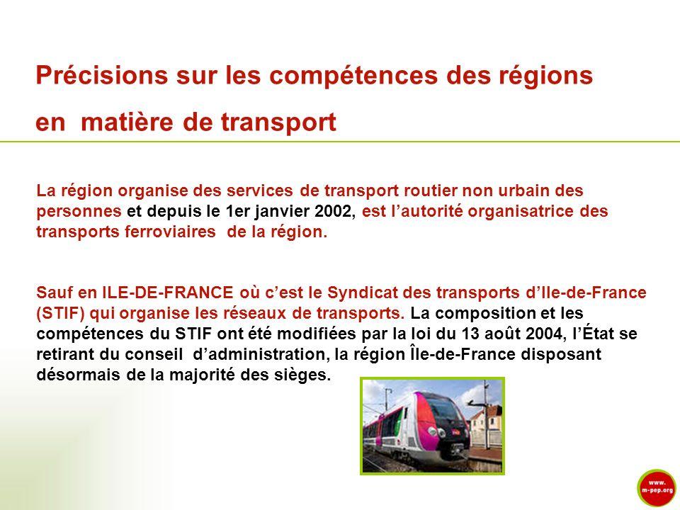 Précisions sur les compétences des régions en matière de transport