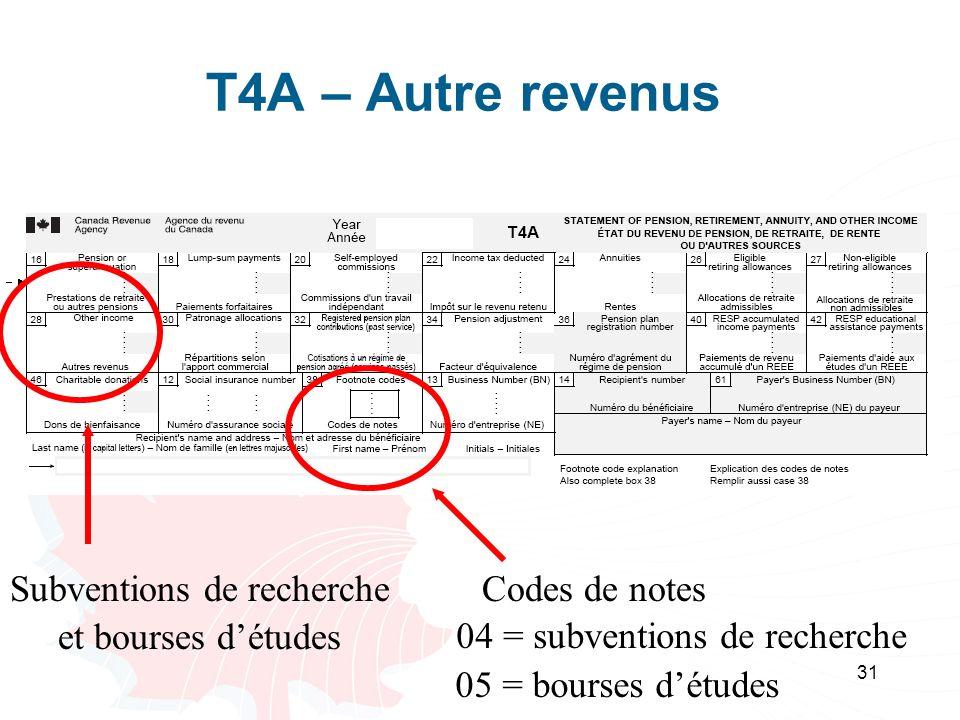 T4A – Autre revenus Subventions de recherche Codes de notes