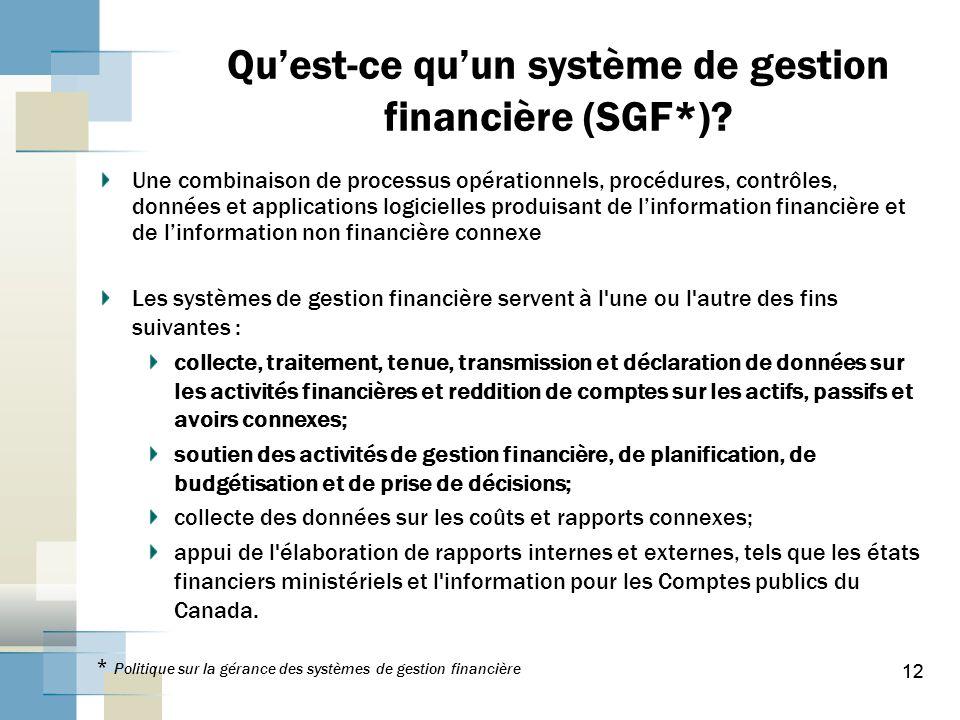Qu'est-ce qu'un système de gestion financière (SGF*)