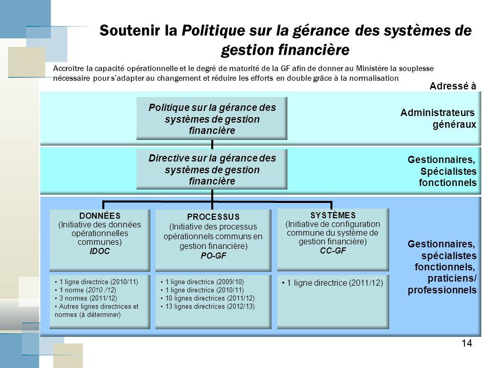 Soutenir la Politique sur la gérance des systèmes de gestion financière