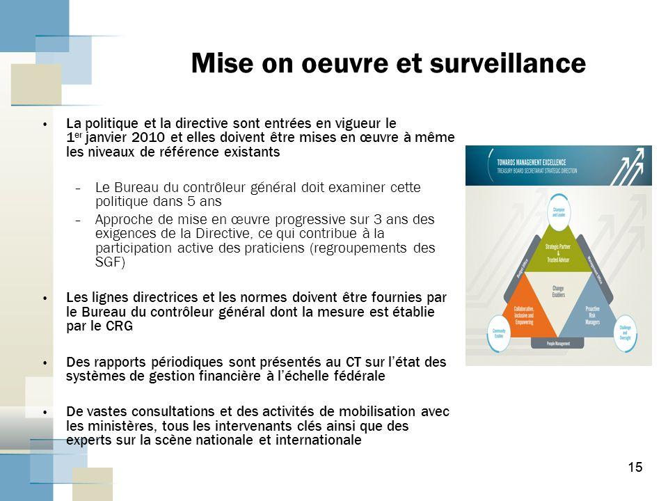 Mise on oeuvre et surveillance