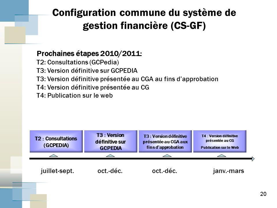 Configuration commune du système de gestion financière (CS-GF)