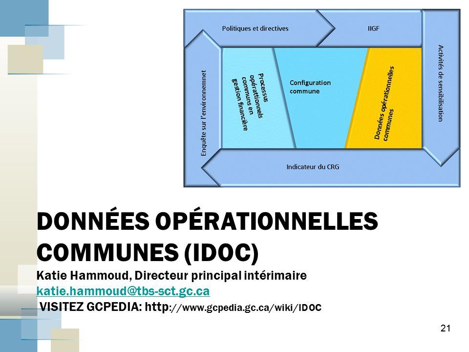 DONNÉES OPÉRATIONNELLES COMMUNES (IDOC) Katie Hammoud, Directeur principal intérimaire katie.hammoud@tbs-sct.gc.ca VISITEZ GCPEDIA: http://www.gcpedia.gc.ca/wiki/IDOC