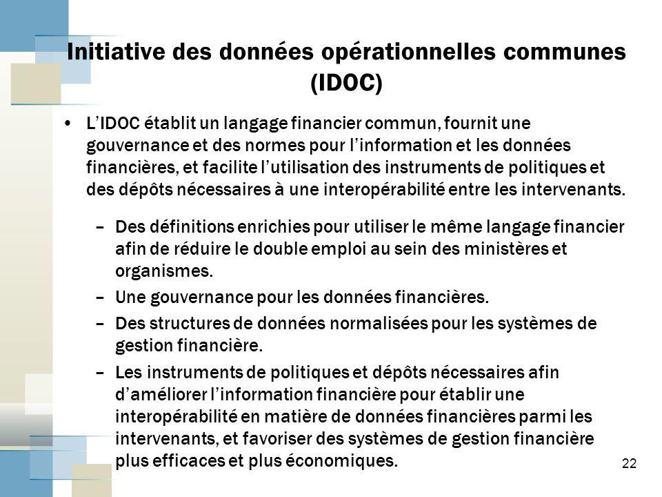 Initiative des données opérationnelles communes (IDOC)