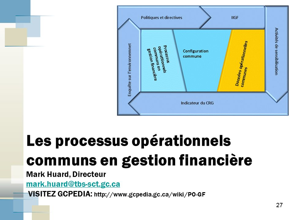 Les processus opérationnels communs en gestion financière Mark Huard, Directeur mark.huard@tbs-sct.gc.ca VISITEZ GCPEDIA: http://www.gcpedia.gc.ca/wiki/PO-GF