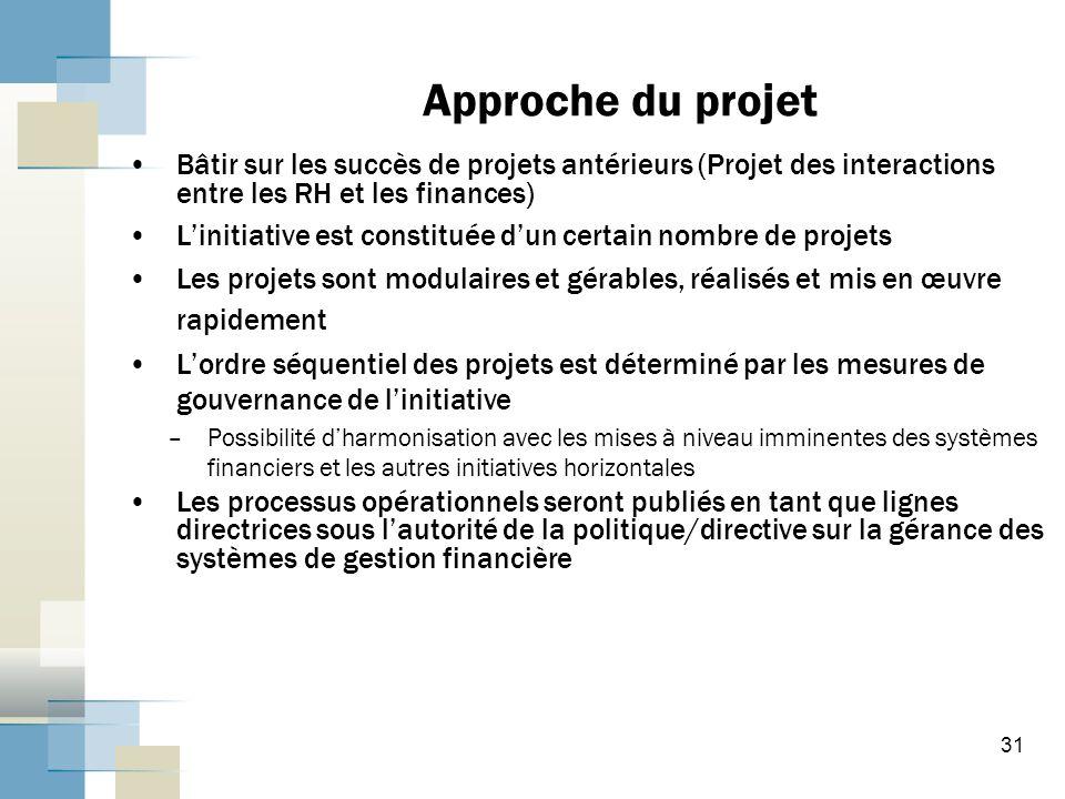 Approche du projet Bâtir sur les succès de projets antérieurs (Projet des interactions entre les RH et les finances)