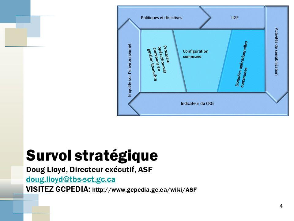Survol stratégique Doug Lloyd, Directeur exécutif, ASF doug
