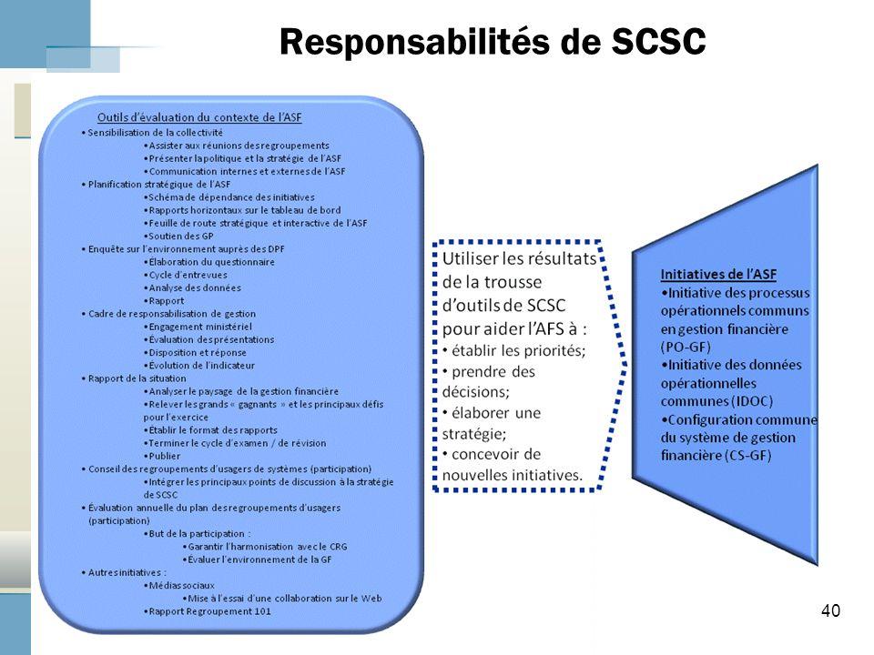 Responsabilités de SCSC