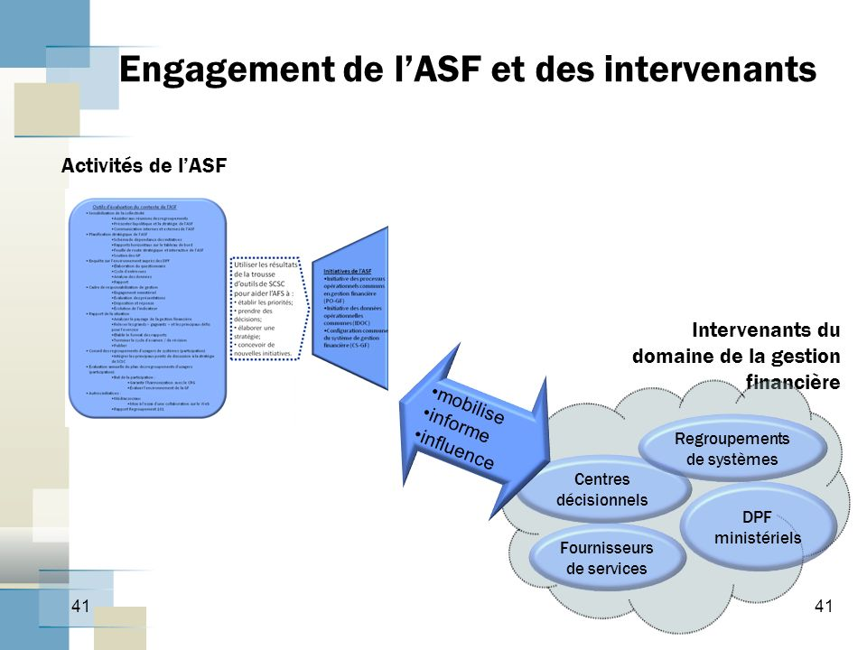 Engagement de l'ASF et des intervenants
