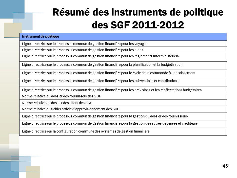 Résumé des instruments de politique des SGF 2011-2012