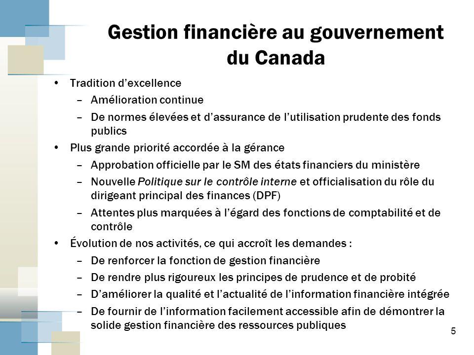 Gestion financière au gouvernement du Canada