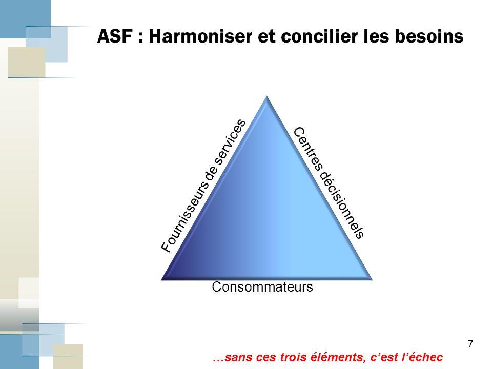 ASF : Harmoniser et concilier les besoins