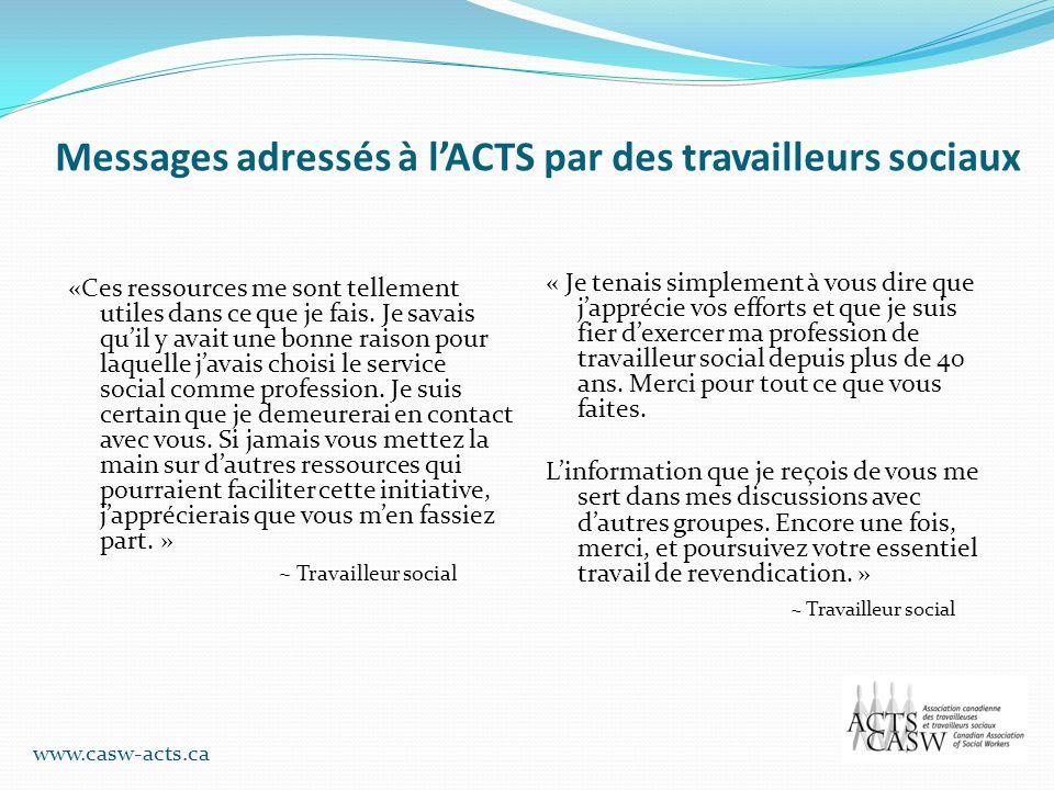 Messages adressés à l'ACTS par des travailleurs sociaux