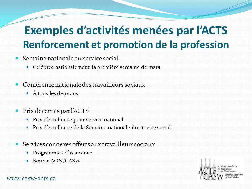 Exemples d'activités menées par l'ACTS Renforcement et promotion de la profession