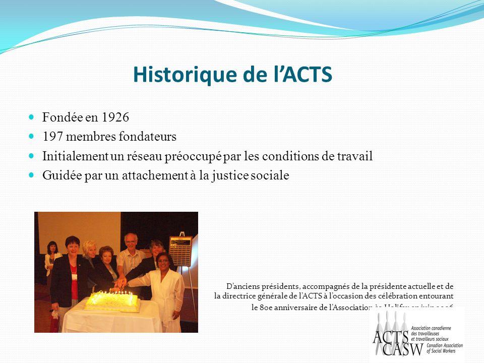 Historique de l'ACTS Fondée en 1926 197 membres fondateurs