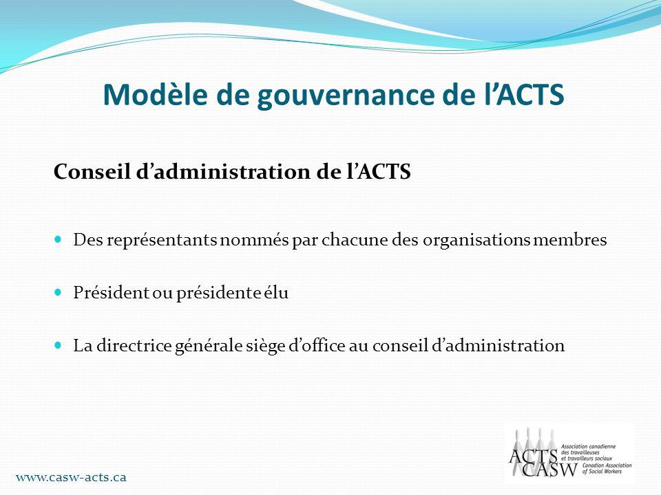 Modèle de gouvernance de l'ACTS