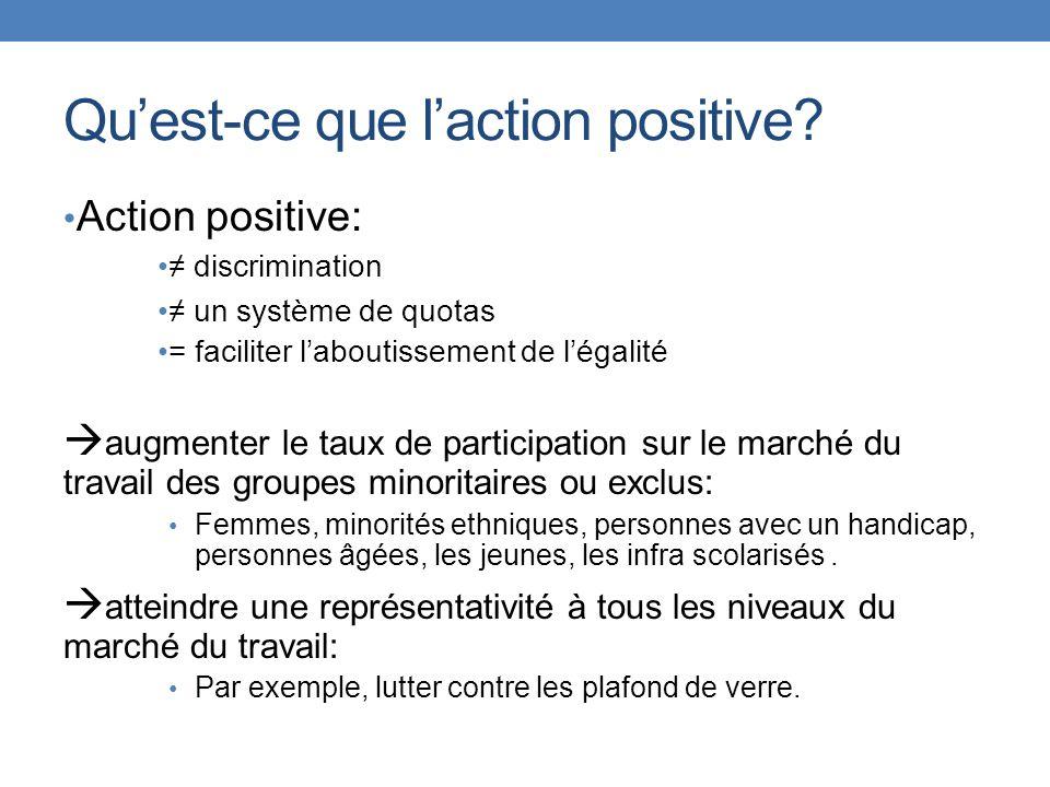 Qu'est-ce que l'action positive
