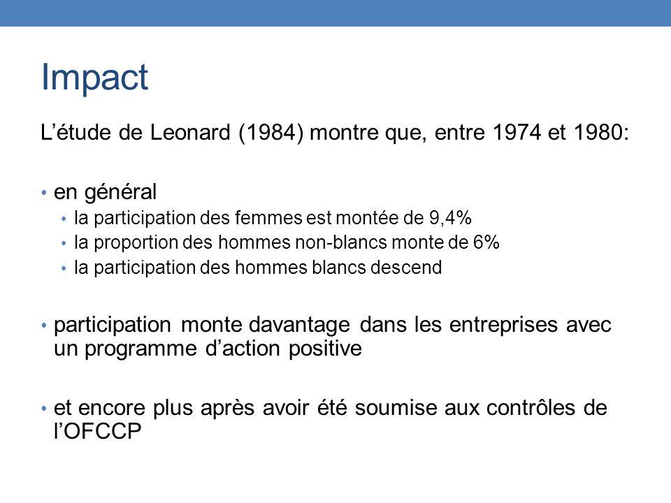 Impact L'étude de Leonard (1984) montre que, entre 1974 et 1980: