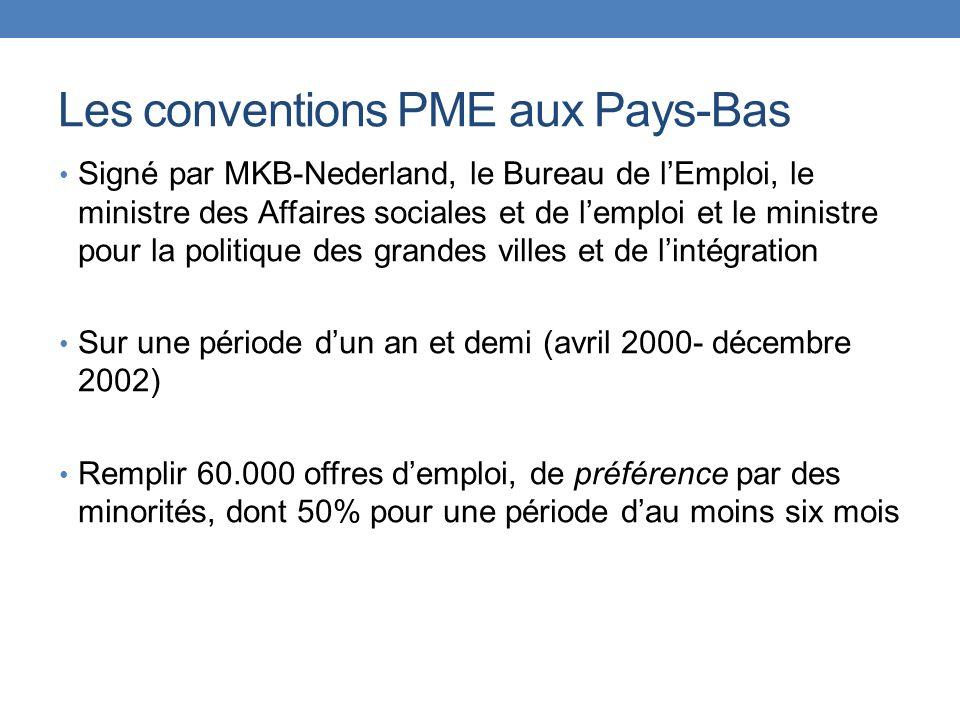 Les conventions PME aux Pays-Bas